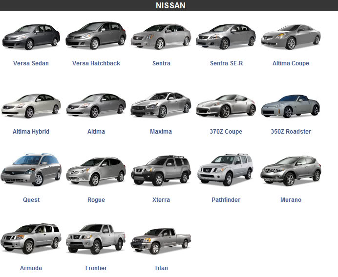 Nissan Car Wreckers Nissan Automotive Dismantlers Car