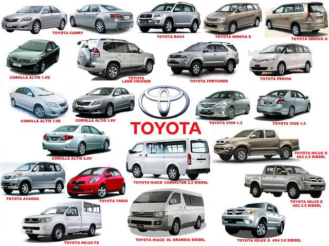 Toyota Parts NZ